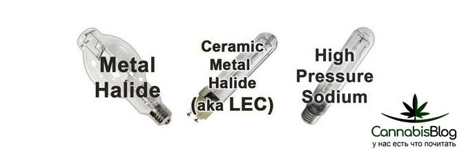 Разновидности HID ламп