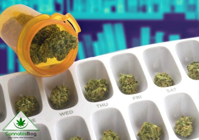 правильная дозировка марихуаны
